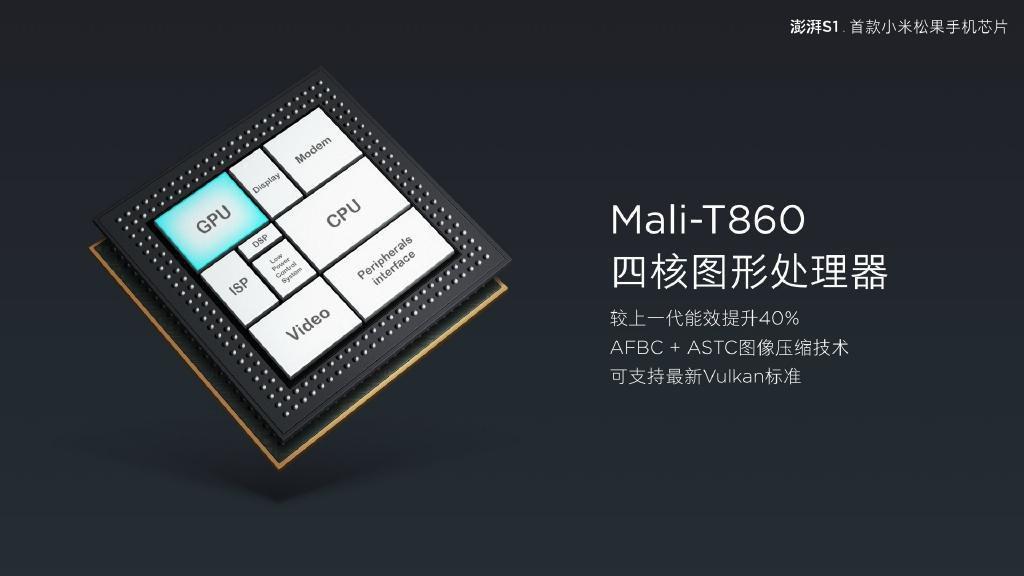 Mi5C: Nuevo procesador Pinecone S1
