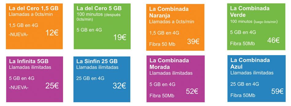 Promociones móviles Yoigo: Tarifas convergentes Yoigo