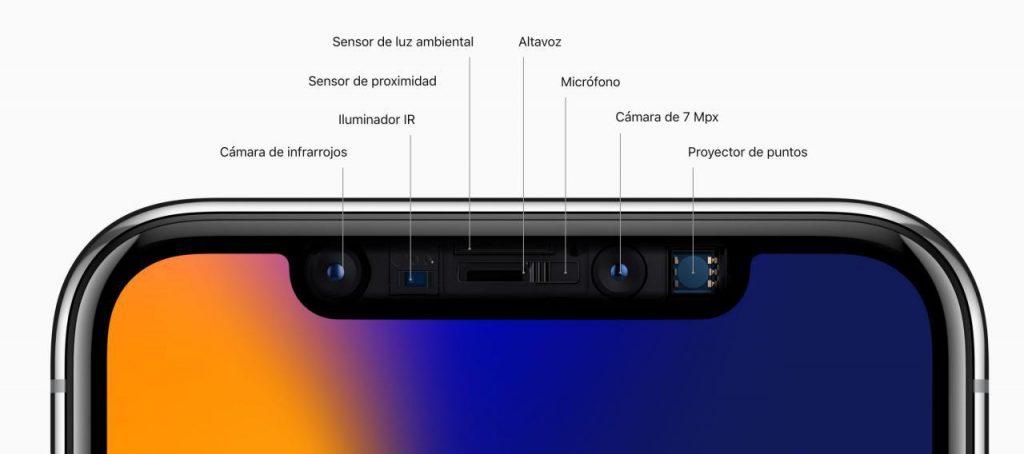 Qué es y cómo podría fallar el Face ID: componentes de Face ID en el iPhone X