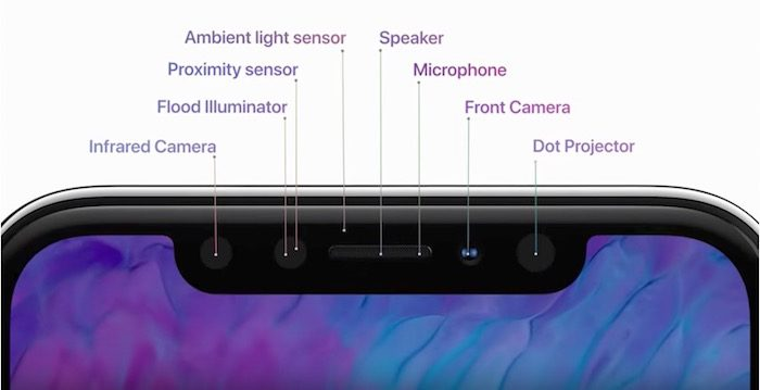 Cámaras frontales Iphone X